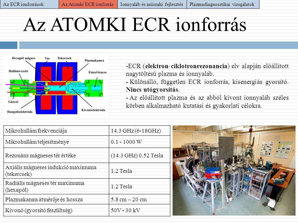 Az ATOMKI ECR ionforrás