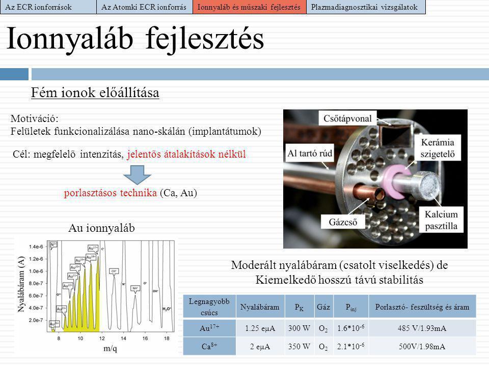 Ionnyaláb fejlesztés Fém ionok előállítása Au ionnyaláb