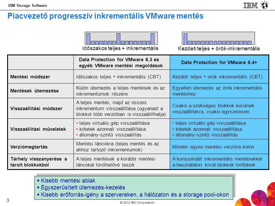 Piacvezető progresszív inkrementális VMware mentés