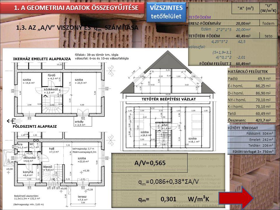 1. A GEOMETRIAI ADATOK ÖSSZEGYŰJTÉSE VÍZSZINTES tetőfelület