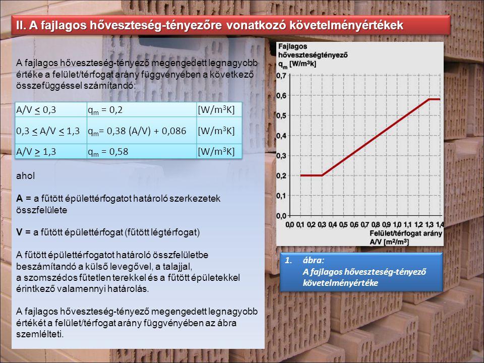 II. A fajlagos hőveszteség-tényezőre vonatkozó követelményértékek