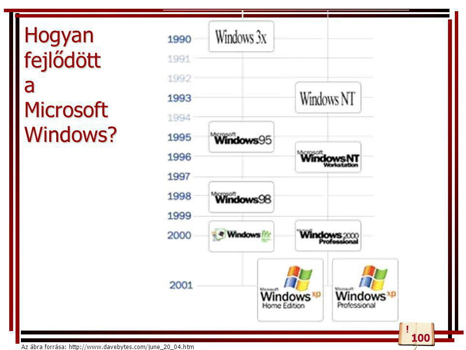 Hogyan fejlődött a Microsoft Windows