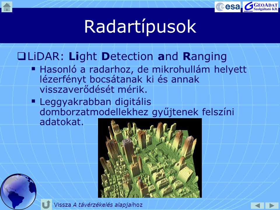Radartípusok LiDAR: Light Detection and Ranging