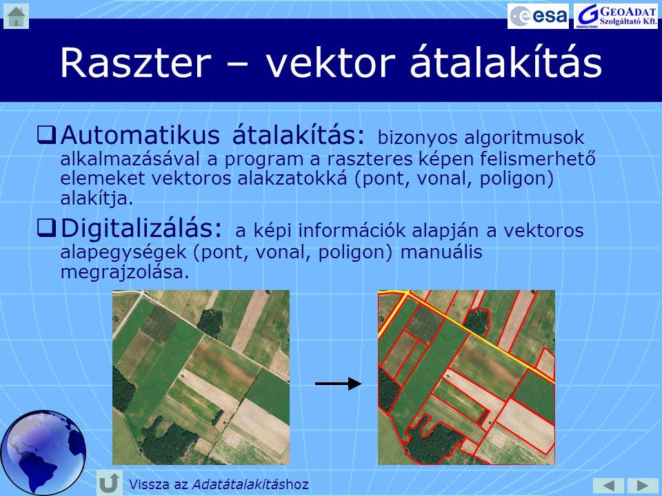 Raszter – vektor átalakítás