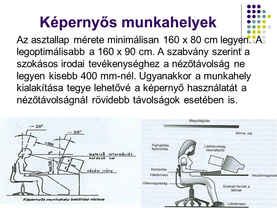 Képernyős munkahelyek