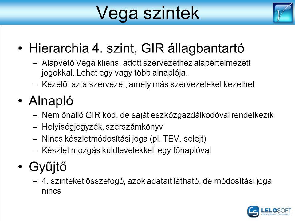Vega szintek Hierarchia 4. szint, GIR állagbantartó Alnapló Gyűjtő