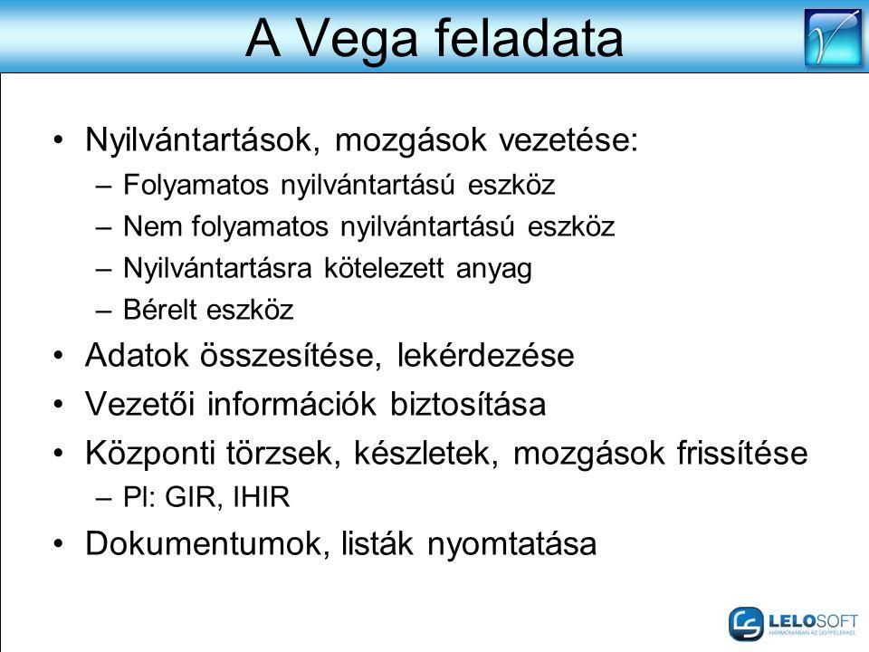 A Vega feladata Nyilvántartások, mozgások vezetése: