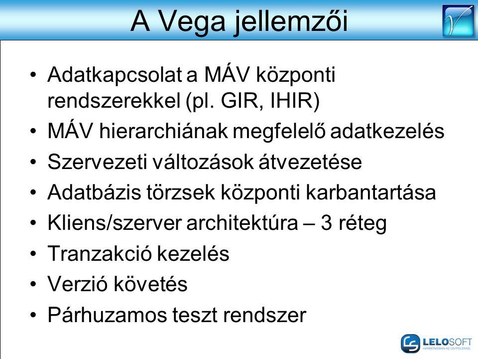 A Vega jellemzői Adatkapcsolat a MÁV központi rendszerekkel (pl. GIR, IHIR) MÁV hierarchiának megfelelő adatkezelés.