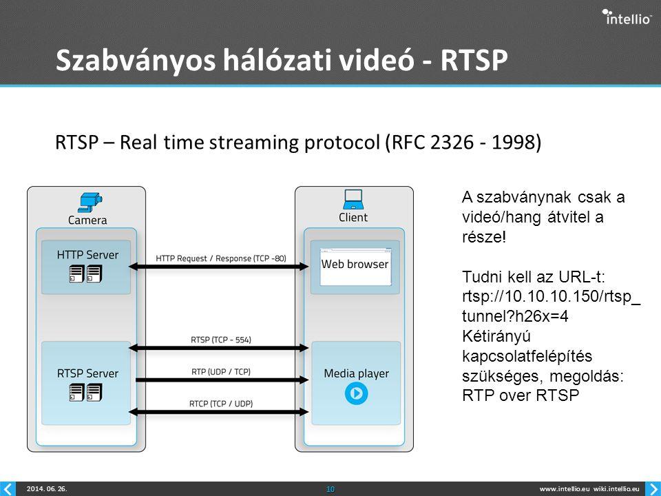 Szabványos hálózati videó - RTSP