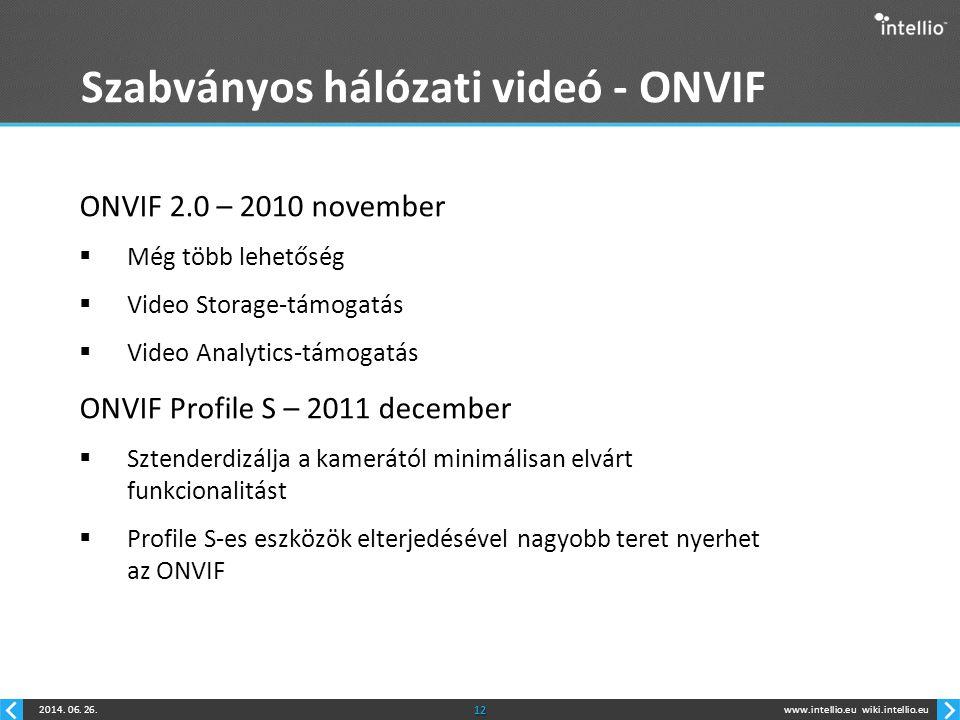 Szabványos hálózati videó - ONVIF