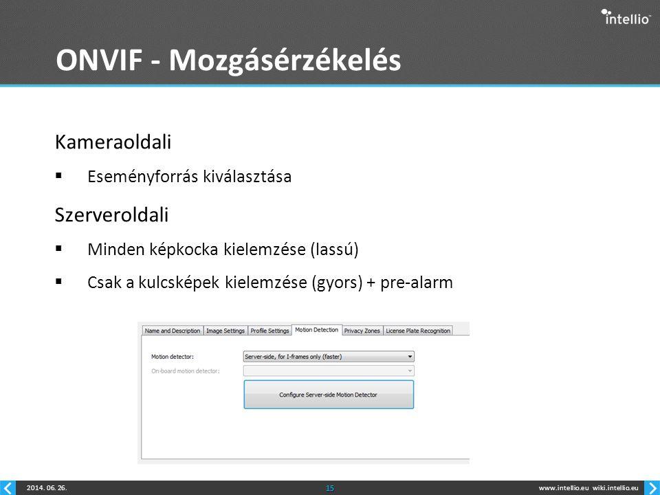 ONVIF - Mozgásérzékelés