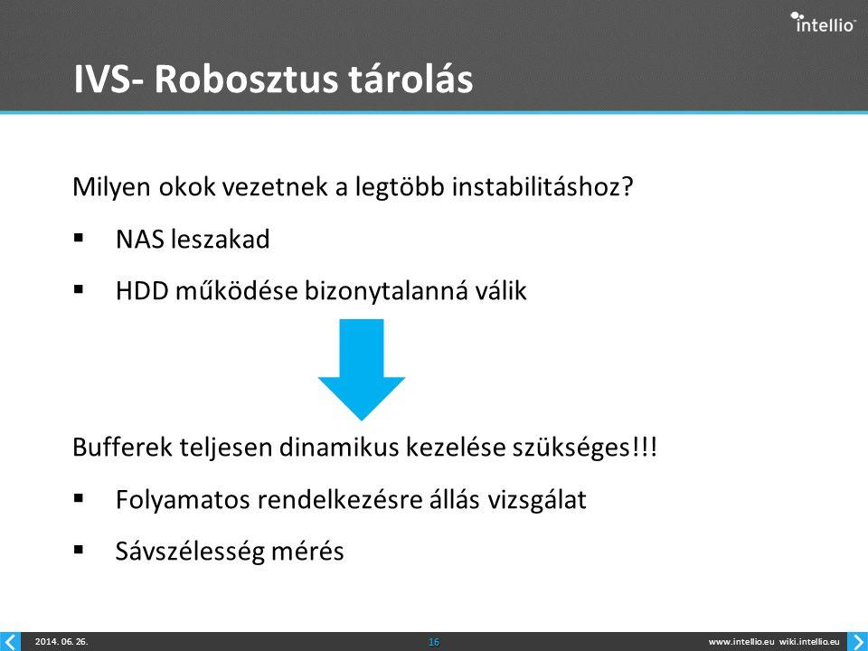 IVS- Robosztus tárolás