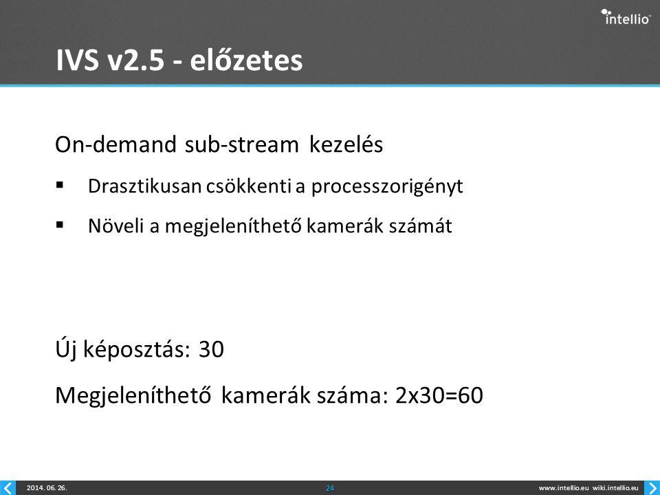 IVS v2.5 - előzetes On-demand sub-stream kezelés Új képosztás: 30