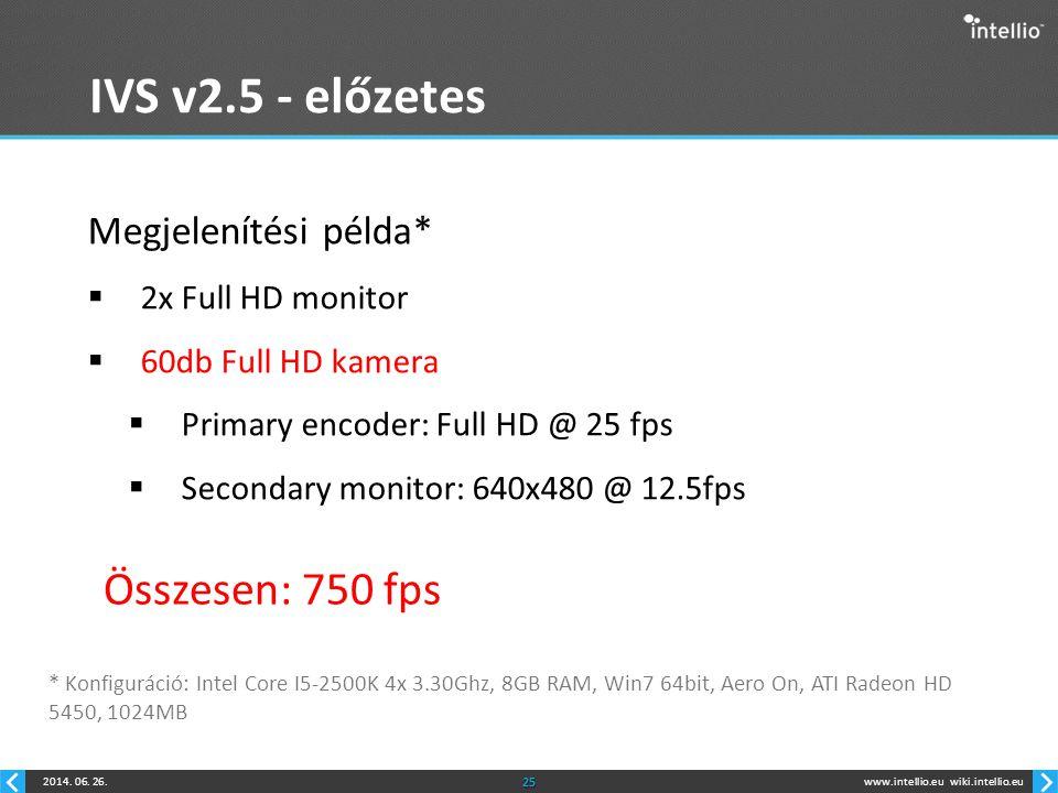 IVS v2.5 - előzetes Összesen: 750 fps Megjelenítési példa*