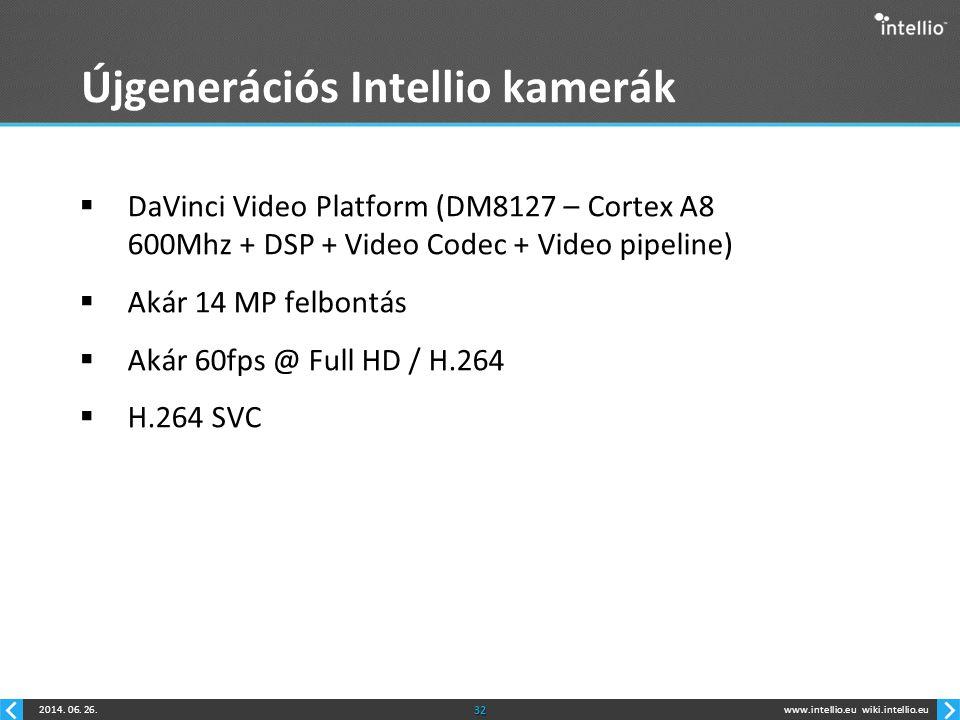 Újgenerációs Intellio kamerák