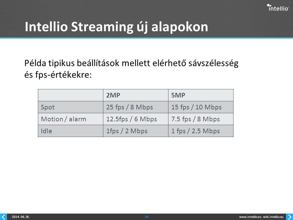 Intellio Streaming új alapokon