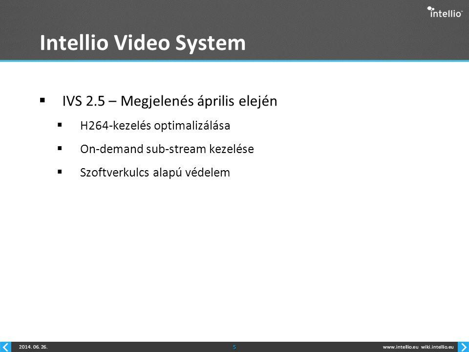 Intellio Video System IVS 2.5 – Megjelenés április elején