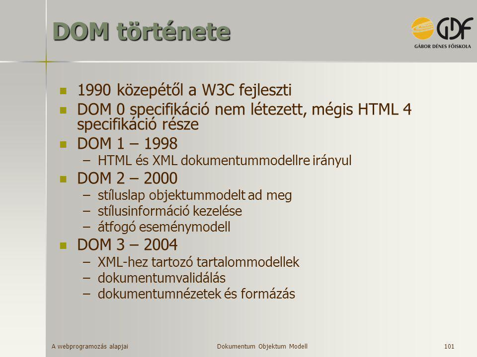 DOM története 1990 közepétől a W3C fejleszti
