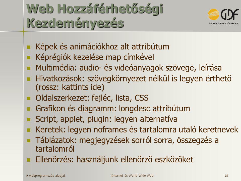 Web Hozzáférhetőségi Kezdeményezés