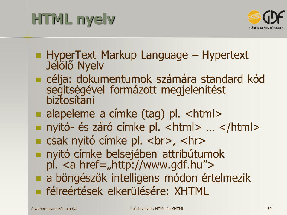 HTML nyelv HyperText Markup Language – Hypertext Jelölő Nyelv
