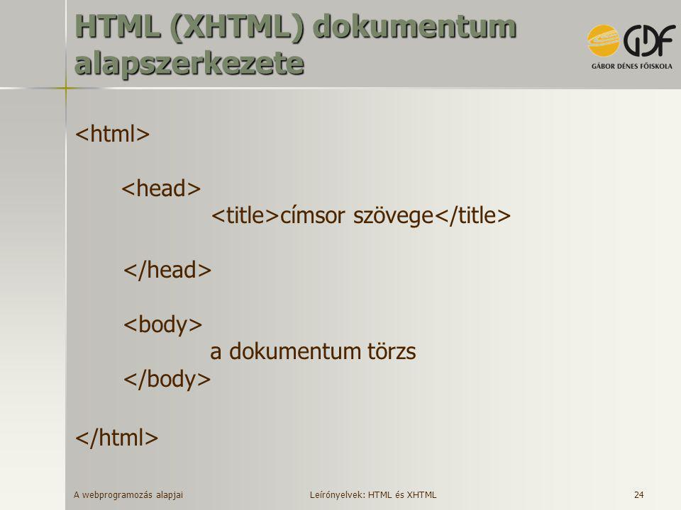 HTML (XHTML) dokumentum alapszerkezete