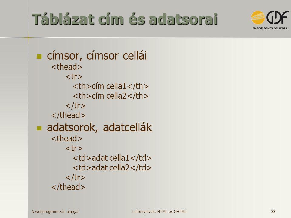 Táblázat cím és adatsorai