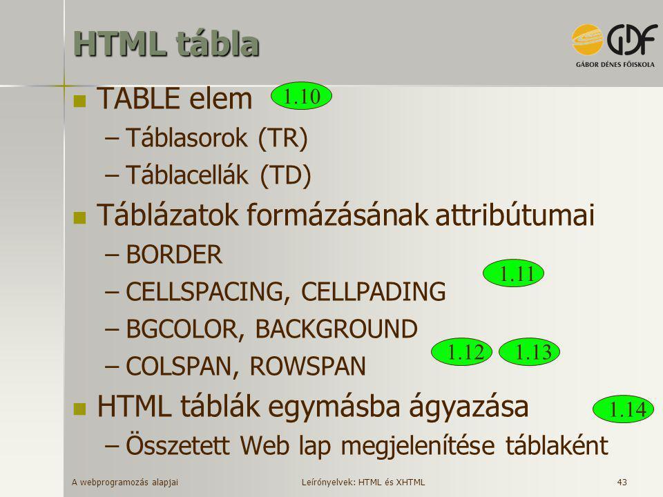 HTML tábla TABLE elem Táblázatok formázásának attribútumai