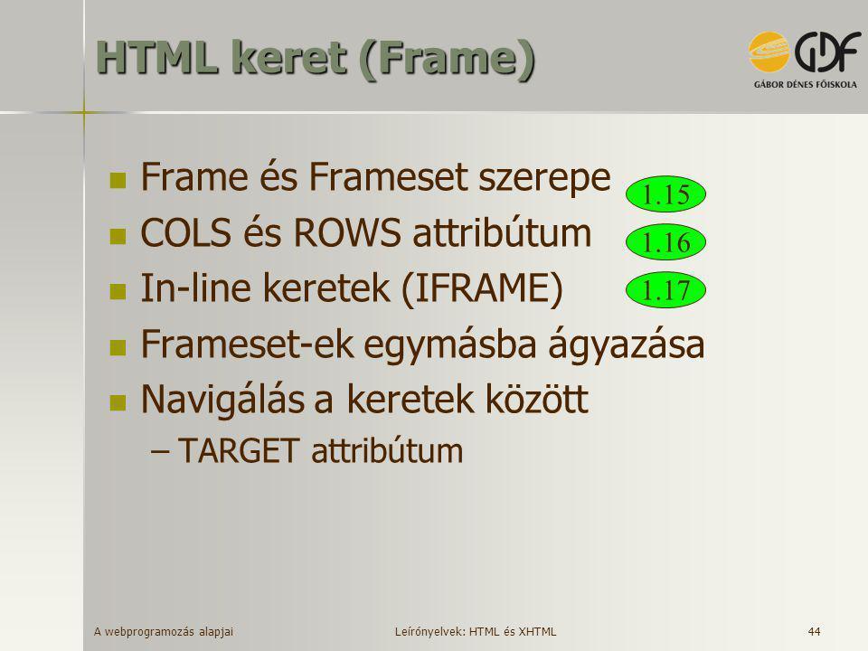 HTML keret (Frame) Frame és Frameset szerepe COLS és ROWS attribútum