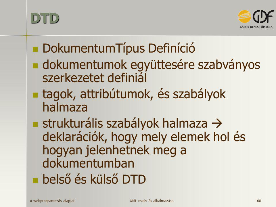 DTD DokumentumTípus Definíció