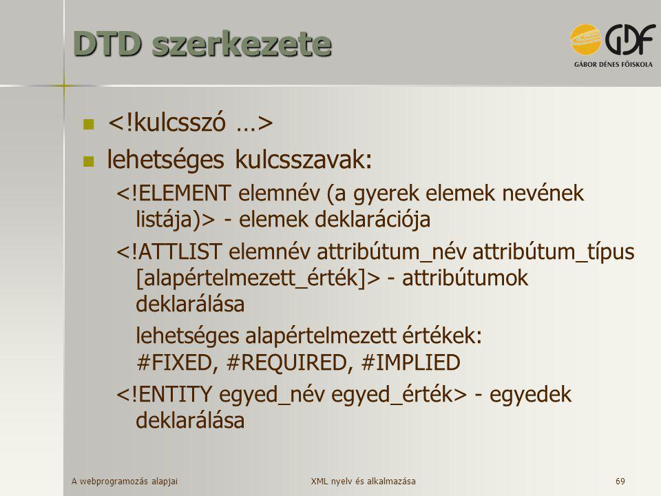 DTD szerkezete <!kulcsszó …> lehetséges kulcsszavak: