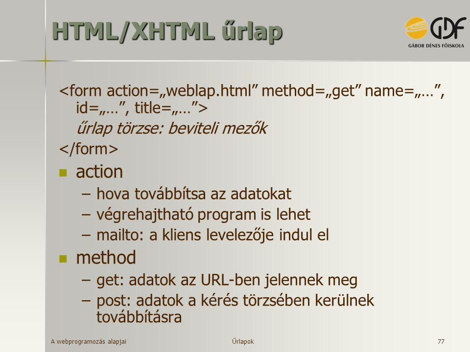 HTML/XHTML űrlap action method