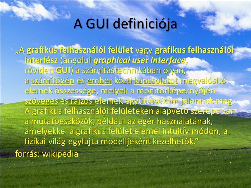A GUI definiciója