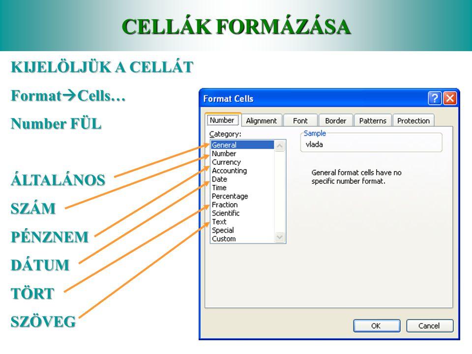 CELLÁK FORMÁZÁSA KIJELÖLJÜK A CELLÁT FormatCells… Number FÜL