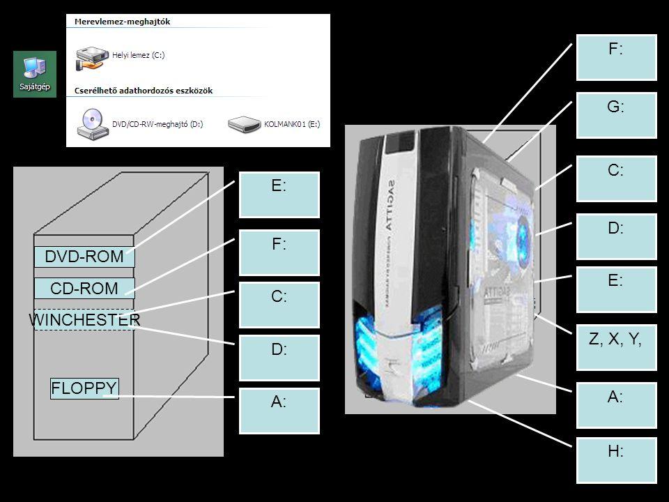 F: G: C: E: DVD-ROM. D: F: CD-ROM. DVD-ROM. WINCHESTER. E: CD-ROM. C: MOBIL RACK. WINCHESTER.