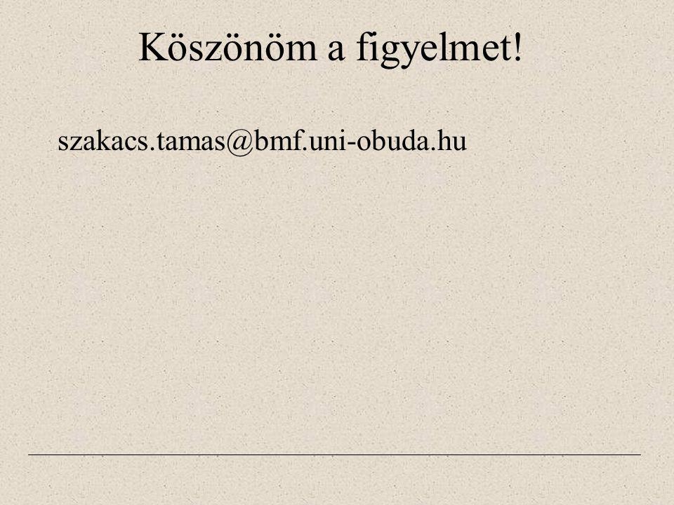 Köszönöm a figyelmet! szakacs.tamas@bmf.uni-obuda.hu