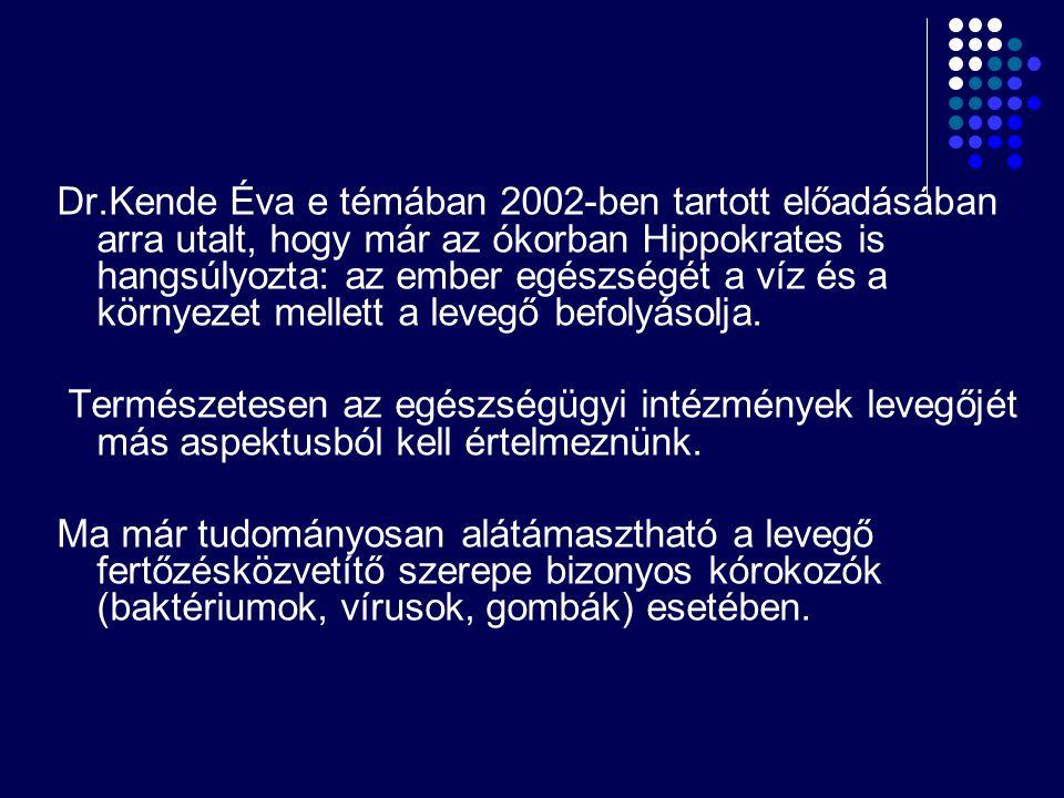Dr.Kende Éva e témában 2002-ben tartott előadásában arra utalt, hogy már az ókorban Hippokrates is hangsúlyozta: az ember egészségét a víz és a környezet mellett a levegő befolyásolja.
