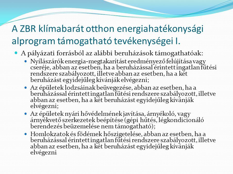 A ZBR klímabarát otthon energiahatékonysági alprogram támogatható tevékenységei I.