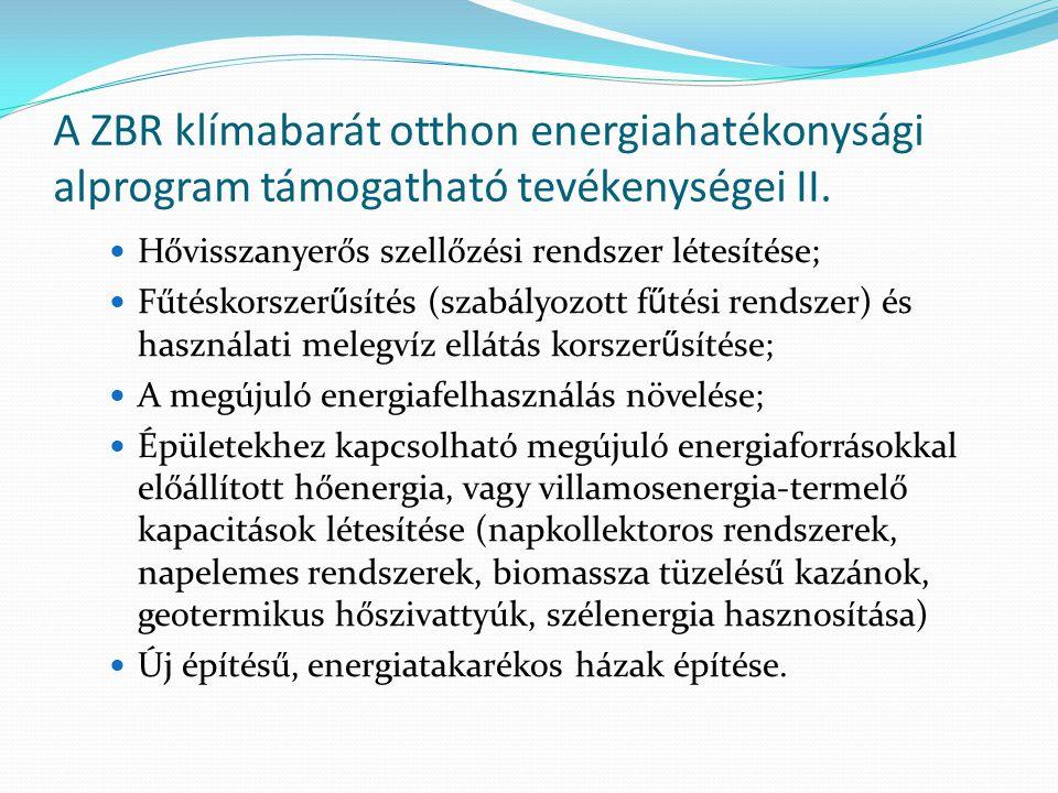 A ZBR klímabarát otthon energiahatékonysági alprogram támogatható tevékenységei II.