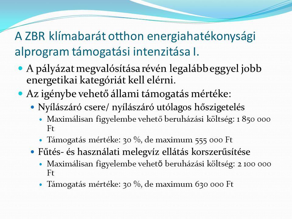 A ZBR klímabarát otthon energiahatékonysági alprogram támogatási intenzitása I.