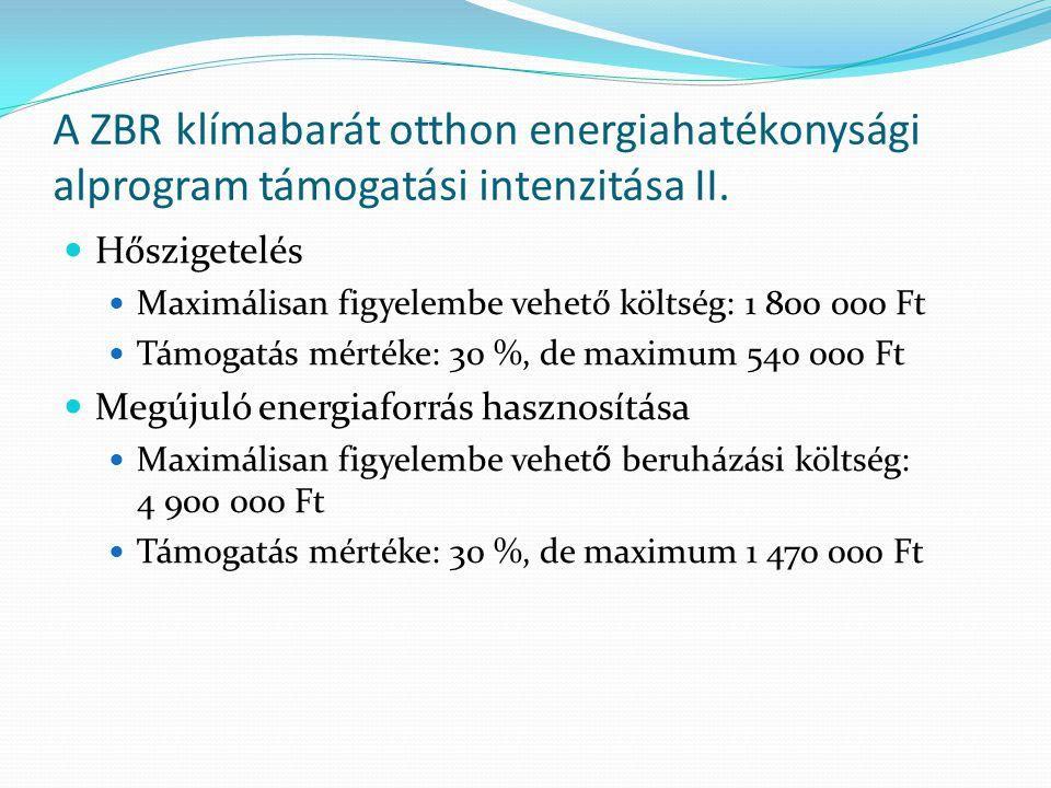 A ZBR klímabarát otthon energiahatékonysági alprogram támogatási intenzitása II.
