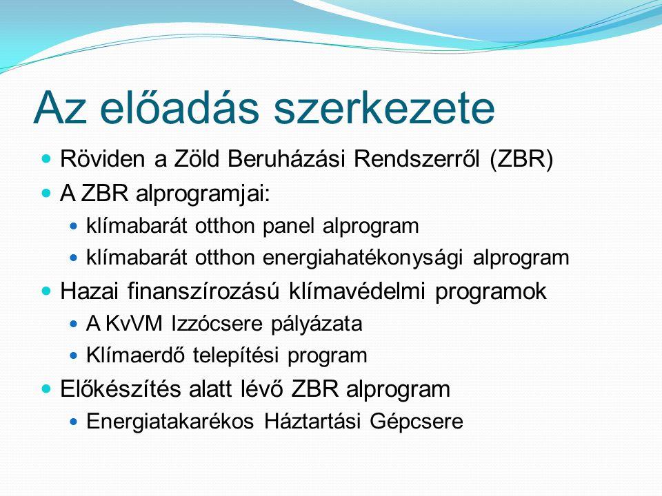 Az előadás szerkezete Röviden a Zöld Beruházási Rendszerről (ZBR)