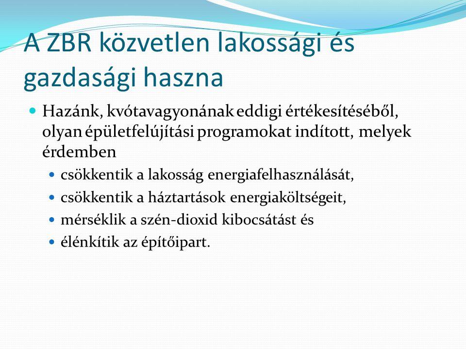 A ZBR közvetlen lakossági és gazdasági haszna