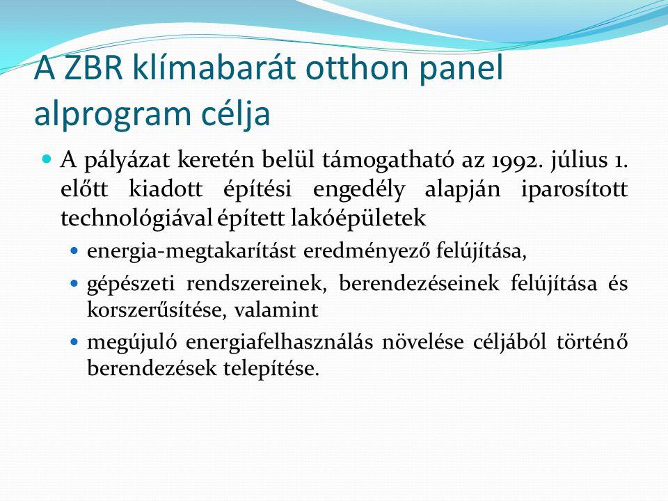 A ZBR klímabarát otthon panel alprogram célja