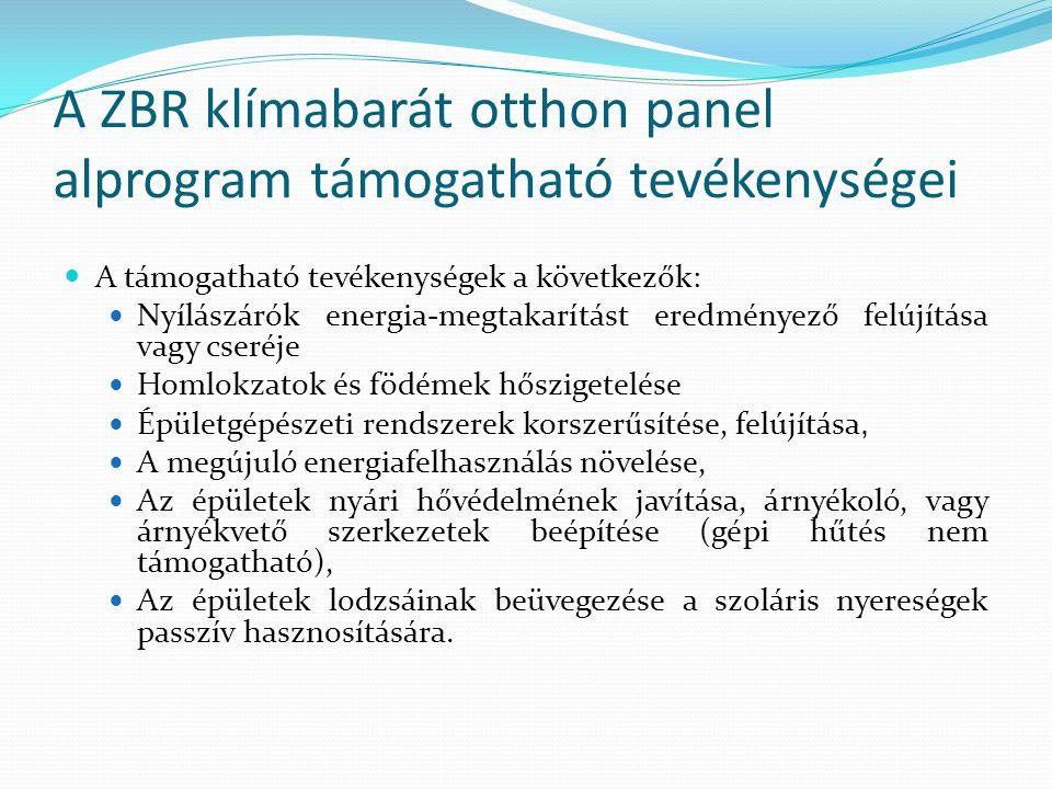 A ZBR klímabarát otthon panel alprogram támogatható tevékenységei