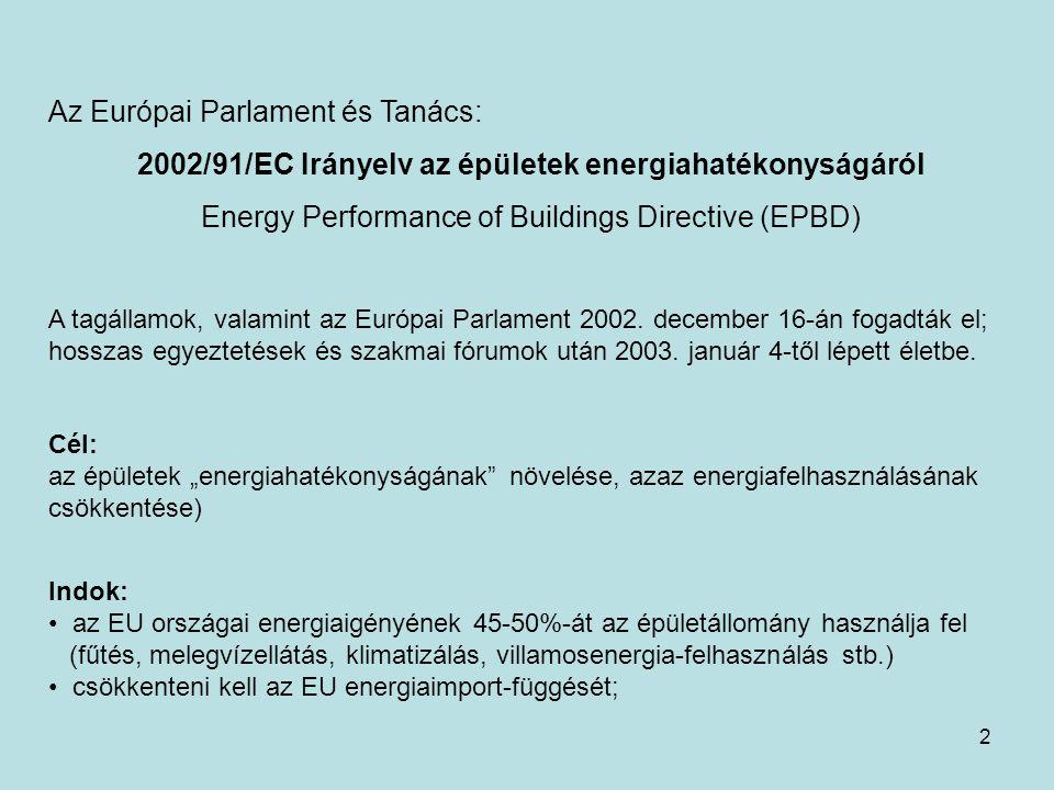 2002/91/EC Irányelv az épületek energiahatékonyságáról