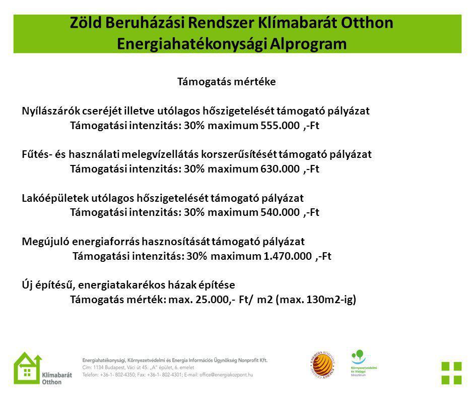 Zöld Beruházási Rendszer Klímabarát Otthon Energiahatékonysági Alprogram