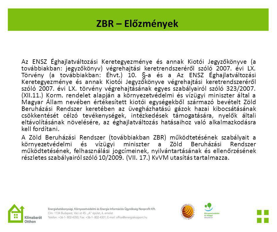 ZBR – Előzmények