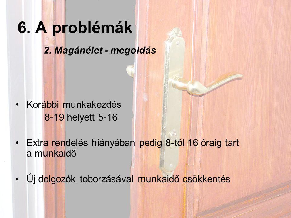 6. A problémák 2. Magánélet - megoldás Korábbi munkakezdés
