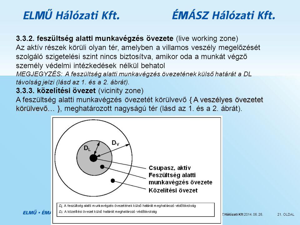 3.3.2. feszültség alatti munkavégzés övezete (live working zone)