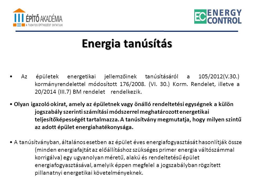 Energia tanúsítás